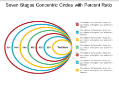 Seven Stages Concentric Circles With Percent Ratio Ppt Powerpoint Presentation File Elements