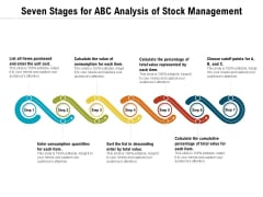 Seven Stages For ABC Analysis Of Stock Management Ppt PowerPoint Presentation File Microsoft PDF