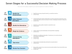 Seven Stages For A Successful Decision Making Process Ppt PowerPoint Presentation Ideas Graphic Tips PDF