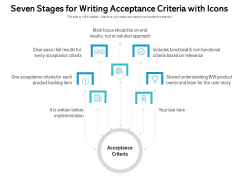 Seven Stages For Writing Acceptance Criteria With Icons Ppt PowerPoint Presentation Gallery Background PDF