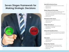 Seven Stages Framework For Making Strategic Decisions Ppt PowerPoint Presentation Layouts Visual Aids PDF