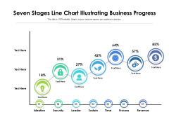 Seven Stages Line Chart Illustrating Business Progress Ppt PowerPoint Presentation Styles Professional PDF