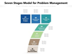 Seven Stages Model For Problem Management Ppt PowerPoint Presentation Styles Outline PDF