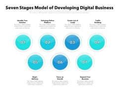 Seven Stages Model Of Developing Digital Business Ppt PowerPoint Presentation Inspiration Guide PDF