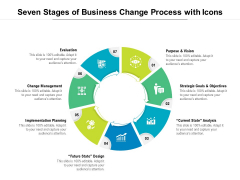 Seven Stages Of Business Change Process With Icons Ppt PowerPoint Presentation Icon Rules