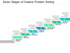 Seven Stages Of Creative Problem Solving Ppt PowerPoint Presentation Styles Picture