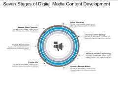 Seven Stages Of Digital Media Content Development Ppt PowerPoint Presentation Portfolio Clipart Images