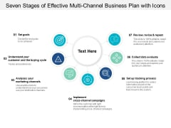 Seven Stages Of Effective Multi Channel Business Plan With Icons Ppt PowerPoint Presentation Show Design Templates