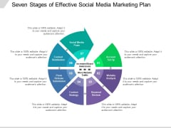Seven Stages Of Effective Social Media Marketing Plan Ppt PowerPoint Presentation Slides Graphics