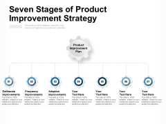 Seven Stages Of Product Improvement Strategy Ppt PowerPoint Presentation File Skills PDF