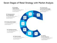 Seven Stages Of Retail Strategy With Market Analysis Ppt PowerPoint Presentation File Styles PDF