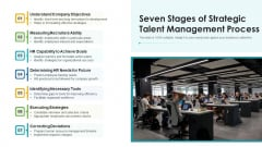 Seven Stages Of Strategic Talent Management Process Ppt File Tips PDF