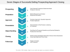 Seven Stages Of Successful Selling Prospecting Approach Closing Ppt Powerpoint Presentation Styles Topics