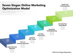 Seven Stages Online Marketing Optimization Model Ppt PowerPoint Presentation Summary Slide Download PDF