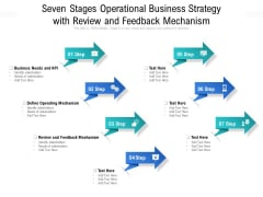 Seven Stages Operational Business Strategy With Review And Feedback Mechanism Ppt PowerPoint Presentation Visual Aids Gallery PDF