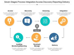 Seven Stages Process Integration Access Discovery Reporting Delivery Ppt PowerPoint Presentation Portfolio Designs