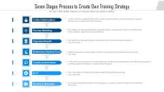 Seven Stages Process To Create Own Training Strategy Ppt Diagram Ppt PDF