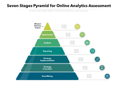 Seven Stages Pyramid For Online Analytics Assessment Ppt PowerPoint Presentation Summary Inspiration PDF