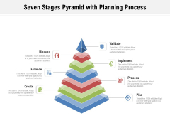 Seven Stages Pyramid With Planning Process Ppt PowerPoint Presentation Layouts Layout PDF