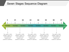 Seven Stages Sequence Diagram Ppt PowerPoint Presentation Inspiration Deck