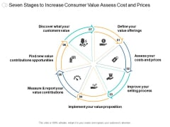 Seven Stages To Increase Consumer Value Assess Cost And Prices Ppt Powerpoint Presentation Summary Graphics