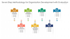 Seven Step Methodology For Organization Development With Evaluation Ppt PowerPoint Presentation Icon Ideas PDF