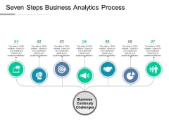 Seven Steps Business Analytics Process Ppt PowerPoint Presentation Infographic Template Infographics