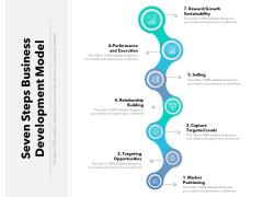 Seven Steps Business Development Model Ppt PowerPoint Presentation Layouts Graphics Template PDF