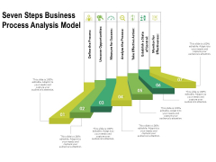 Seven Steps Business Process Analysis Model Ppt PowerPoint Presentation Files PDF