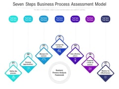 Seven Steps Business Process Assessment Model Ppt PowerPoint Presentation Infographic Template Aids PDF