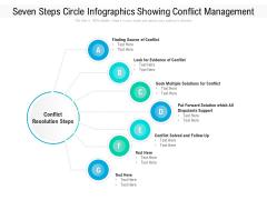 Seven Steps Circle Infographics Showing Conflict Management Ppt PowerPoint Presentation File Background Designs PDF