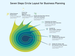 Seven Steps Circle Layout For Business Planning Ppt PowerPoint Presentation Gallery Brochure PDF