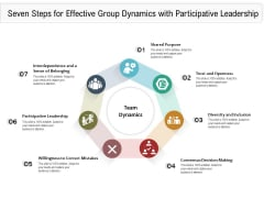 Seven Steps For Effective Group Dynamics With Participative Leadership Ppt PowerPoint Presentation Layouts Background Images PDF