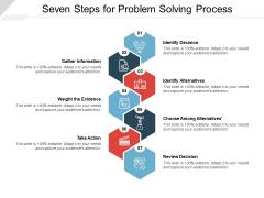 Seven Steps For Problem Solving Process Ppt PowerPoint Presentation File Slide Download