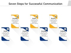 Seven Steps For Successful Communication Ppt PowerPoint Presentation Inspiration PDF