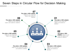 Seven Steps In Circular Flow For Decision Making Ppt PowerPoint Presentation Professional Aids