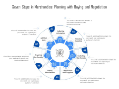 Seven Steps In Merchandise Planning With Buying And Negotiation Ppt PowerPoint Presentation Gallery Styles PDF
