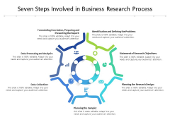 Seven Steps Involved In Business Research Process Ppt PowerPoint Presentation Ideas Pictures PDF
