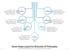Seven Steps Layout For Branches Of Philosophy Ppt PowerPoint Presentation File Templates PDF