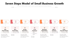 Seven Steps Model Of Small Business Growth Ppt PowerPoint Presentation File Pictures PDF
