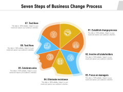 Seven Steps Of Business Change Process Ppt PowerPoint Presentation Pictures Inspiration PDF