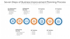 Seven Steps Of Business Improvement Planning Process Ppt PowerPoint Presentation File Example PDF