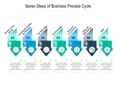 Seven Steps Of Business Process Cycle Ppt PowerPoint Presentation Professional Mockup PDF