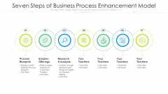 Seven Steps Of Business Process Enhancement Model Ppt PowerPoint Presentation Gallery Example File PDF