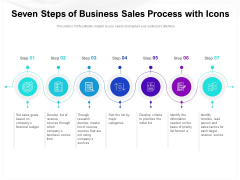 Seven Steps Of Business Sales Process With Icons Ppt PowerPoint Presentation Gallery Rules PDF