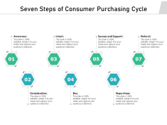 Seven Steps Of Consumer Purchasing Cycle Ppt PowerPoint Presentation Outline Gridlines PDF
