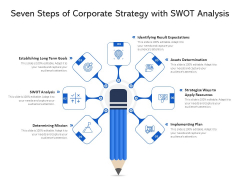 Seven Steps Of Corporate Strategy With SWOT Analysis Ppt PowerPoint Presentation Gallery Icons PDF