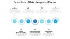 Seven Steps Of Data Management Process Ppt PowerPoint Presentation File Pictures PDF
