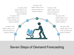 Seven Steps Of Demand Forecasting Ppt PowerPoint Presentation Gallery Graphics Design PDF