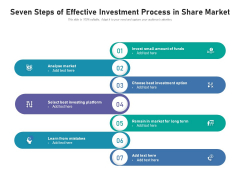 Seven Steps Of Effective Investment Process In Share Market Ppt PowerPoint Presentation Gallery Skills PDF